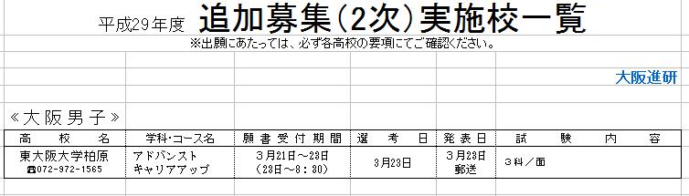 高校 大阪 府 私立
